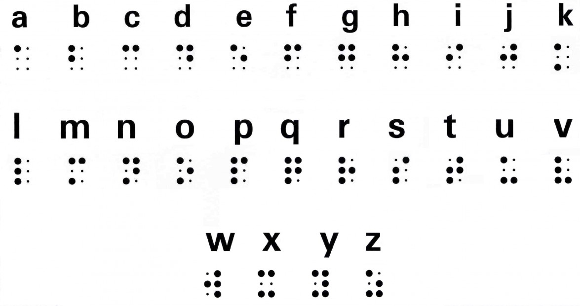 Braille Translation